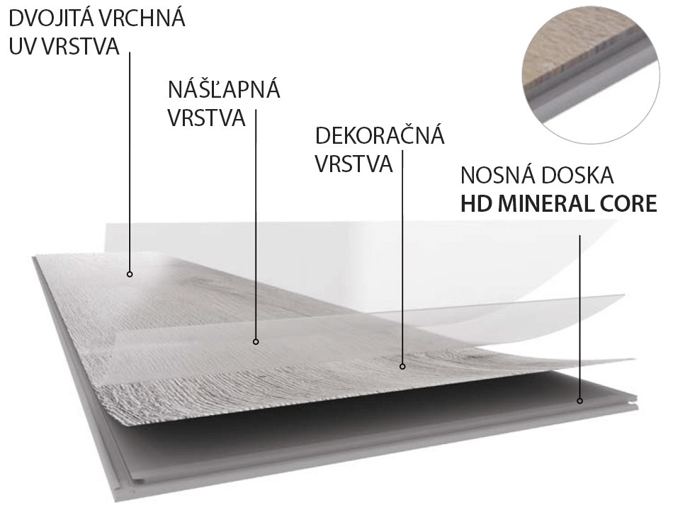 HD Mineral Core